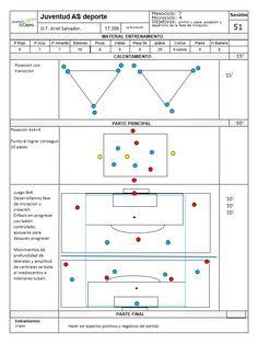 Sesiones f.c. barcelona juvenil 2 | entrenamiento futbol