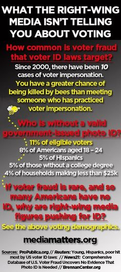 What the Right Wing Media isn't telling you about voting.