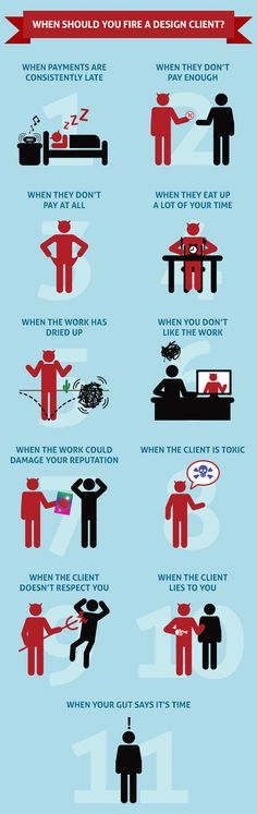 When Should You Fire a Design Client? #infographic #GraphicDesign #Design
