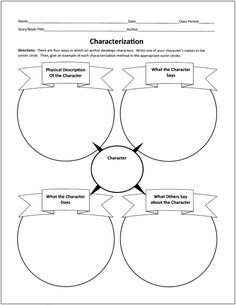 Collection of 50 graphic organizers designed specifically for teaching literature and reading
