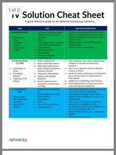 Rn Nurse, Nurse Life, Nurse Humor, Med Surg Nursing, Pharmacology Nursing, Nursing Care Plan, Nursing Tips, Nursing Degree, Iv Solutions