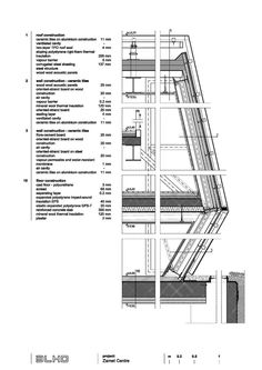 Resultado de imagem para Zamet Centre in Rijeka, Croatia Croatia, Centre, Floor Plans, Cases, Floor Plan Drawing, House Floor Plans
