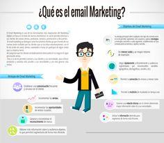Qué es Email Marketing #infografia #infographic #marketing http://seo-rebeldesonline.com/analizar-palabras-clave/