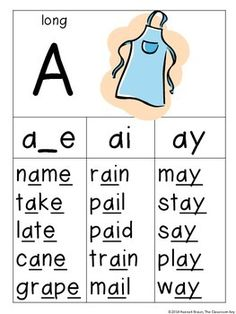 Phonics Posters for Sound Spelling Phonics Chart, Phonics Worksheets, 1st Grade Worksheets, Phonics Reading, Kindergarten Reading, Teaching Reading, Kindergarten Phonics, Literacy, English Phonics