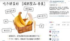 香蕉配水吃10天甩3kg!專家曝黃金時間 Banana, Weight Loss, Architecture, Bananas, Architecture Illustrations, Loosing Weight, Losing Weight, Loose Weight