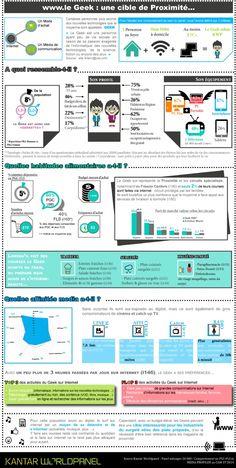 Infographie | Comprendre le geek et la geekette