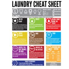 The Laundry Cheat Sheet is a magnet that displays all the laundry care instructions you need right on your washer or dryer! This beautifully