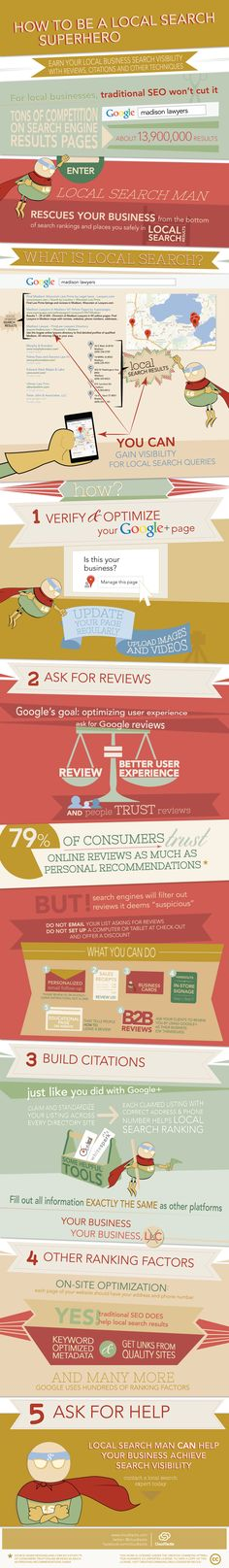 How to Be a Local Search Superhero - #Infographic #SEO #LocalSearch