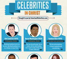 Celebrity famous Christians