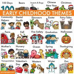 Early Childhood Themes Thematic Units For Teaching Preschool And Kindergarten Includes Book Recommendations