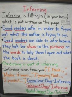 Inferencing Unit 1 Lesson 5