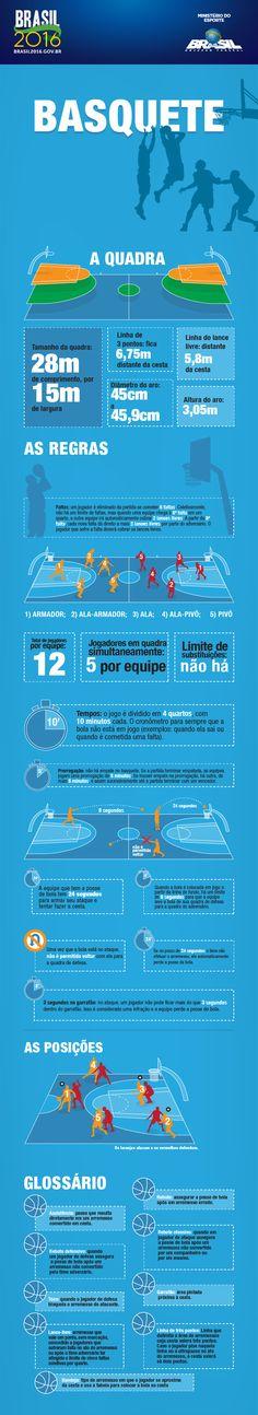 BRASIL2016_infosOlimpicos01-VF_Basquete.png