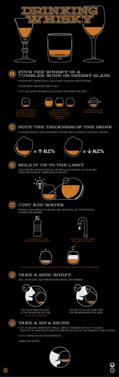 Infographic: How to drink whisky on Behance