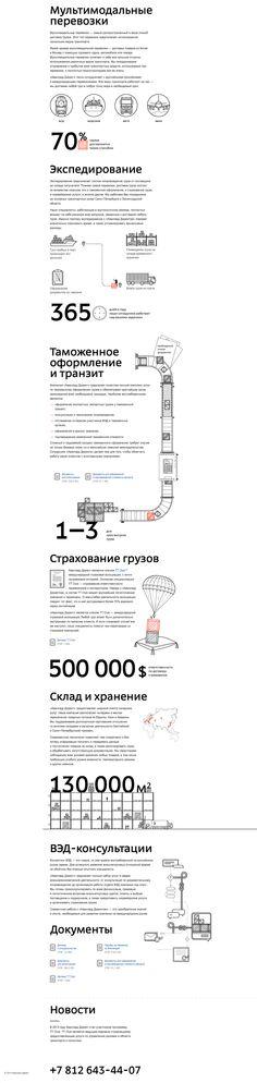 http://avangard-direct.ru/service