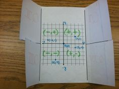 Coordinate Grid Foldable!  This would have been so much more interesting than a confusing lecture.