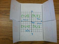 Coordinate Grid Foldable!