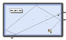 Be good at Billiards provides rules and technical informations about billiards. Find helpfull tips, tricks shots and animated exemples on billiard game. Billiards Game, Sport Pool, Rack, Pool Table, Cool Pools, Game Room, Good Things, Diamond, Golf