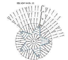 Crochet dishcloth diagram square patterns new Ideas Crochet Sock Pattern Free, Crochet Star Patterns, Crochet Mandala Pattern, Crochet Circles, Square Patterns, Crochet Diagram, Crochet Stitches, Crochet Flower Hat, Crochet Tree