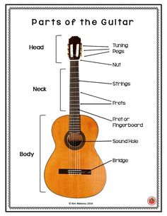 Label the guitar. A handy worksheet to have!! ♫ | Music ...