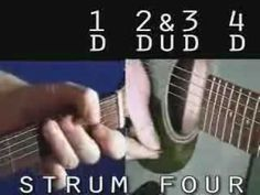Learn 10  strumming patterns for guitar.
