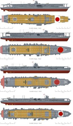 Four Pearl Harbor IJN Carriers.all sunk a few months later mo) at Midway Top to bottom: Akagi, Kaga, Hiryu and Soryu. Naval History, Military History, Military Art, Military Weapons, Military Aircraft, Navy Aircraft Carrier, Imperial Japanese Navy, Pearl Harbor Attack, United States Navy