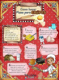 Más Recetas en https://lomejordelaweb.es/ | Tartas, Galletas Decoradas y Cupcakes: MASA PARA CRÊPES