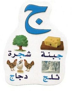 Arabic Alphabet Letters, Arabic Alphabet For Kids, Muslim Religion, Learn Arabic Online, Arabic Lessons, Grande Section, Cartoon Quotes, Arabic Language, Learning Arabic