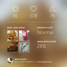 Iconosquare – Share fun metrics with your Instagram community Instagram Accounts, About Me Blog, Community, Fun, Hilarious
