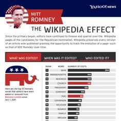 Lead Generation Infographic (Social Media Infographics)