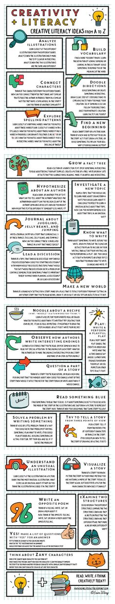Creativity and Literacy from A to Z: Printables and tips for creating simple and…