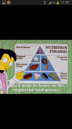 Simpsons love it