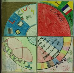 1/4 Cirlces - By Lucius, Lynn, Isabelle and Sihem