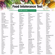Food Intolerance Test, Corn Maize, Rye Flour, Allergy Testing, Irritable Bowel Syndrome, Food Test, Kidney Beans, Goat Milk, Gut Health