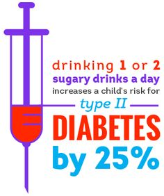 More Reasons to Cut Sugary Drinks