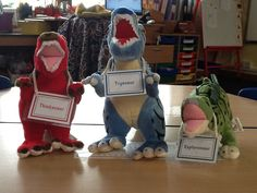 characteristics of effective learning dinosaurs Early Years Maths, Early Years Classroom, School Displays, Classroom Displays, Eyfs Activities, Classroom Activities, Characteristics Of Learning Display, Dinosaurs Eyfs, Growth Mindset Display