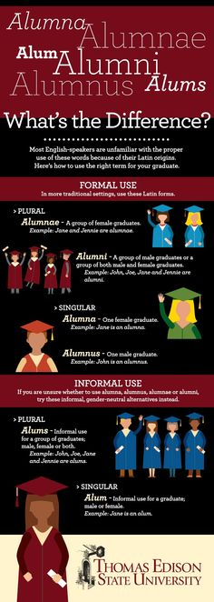 Most English-speakers are unfamiliar with the proper use of the word 'alumni' because of its Latin origin. Here's how to use the right term for your graduate.