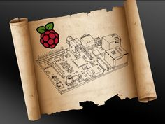 The evolution of Raspberry Pi