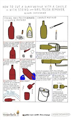 How to Cut Glass Bottles in Half Using Fire and Glass Cutters or Acetone-Soaked String « The Secret Yumiverse