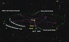 Harmonic Venus 2
