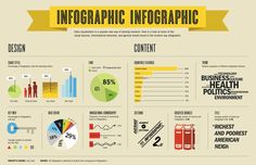Infographic Infographic (Ah, I was waiting for a similar meta-infographic :)