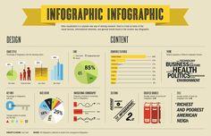 Características de las infografías.  #infografias #infographics