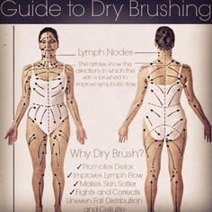 Dry brushing is as easy as getting a loofah and lightly rubbing your skin.