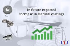 Let us talk about expected increase in medical castings Investment Property, Investment Casting, Investing Money, Best Investments, It Cast, Medical, Let It Be, Calculator