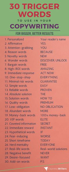 30 Trigger Words to Use in Your Online Writing for More Connections &…