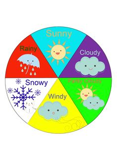 A Hen and Her Chicks: Weather Dials. Could print out onto card stock then glue to a paper plate Preschool Weather Chart, Weather Kindergarten, Preschool Charts, Teaching Weather, Classroom Charts, Weather Activities, Toddler Learning Activities, Preschool Classroom, Kindergarten Activities