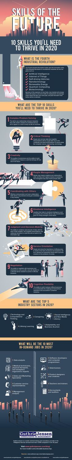 Skills of the Future: 10 Skills You'll Need To Thrive in 2020 #infographic #Career
