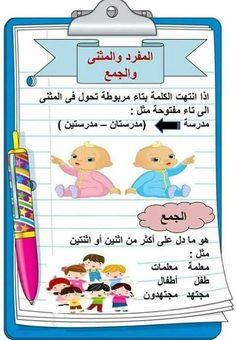 المفرد والجمع Arabic Alphabet Letters, Learn Arabic Alphabet, Arabic Language, English Language, Arabic Lessons, English Fun, Learning Arabic, Arabic Words, Kids Education