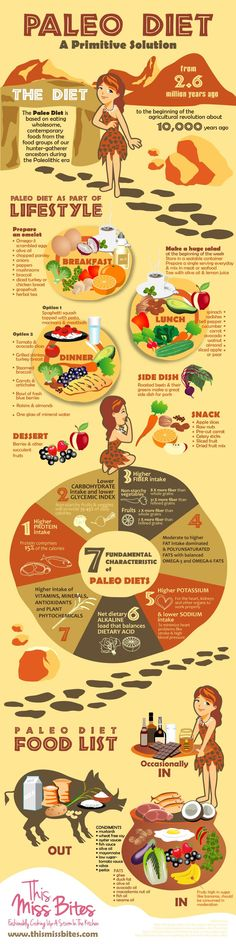 This is an infographic on Paleo Diet.  This kind of diet mimics the diet of pre-agricultural, hunter-gatherer ancestors!  #weightloss