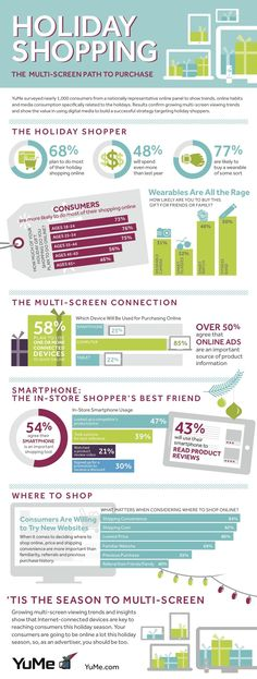 most shoppers this season will not be going to shopping malls Le Web, Shopping Malls, Social Media, Seasons, Business Infographics, Retail, Holidays, Ideas, Holidays Events