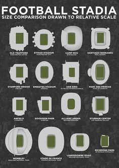 #EstadiosDelMundo compara los tamaños de cada uno http://livedoor.blogimg.jp/ajickr/imgs/1/0/10c9f09b.jpg